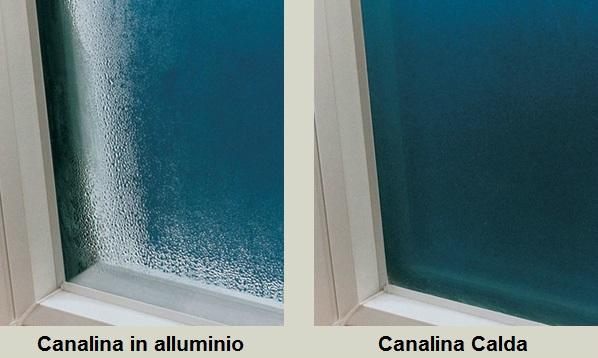 canalina alluminio o calda