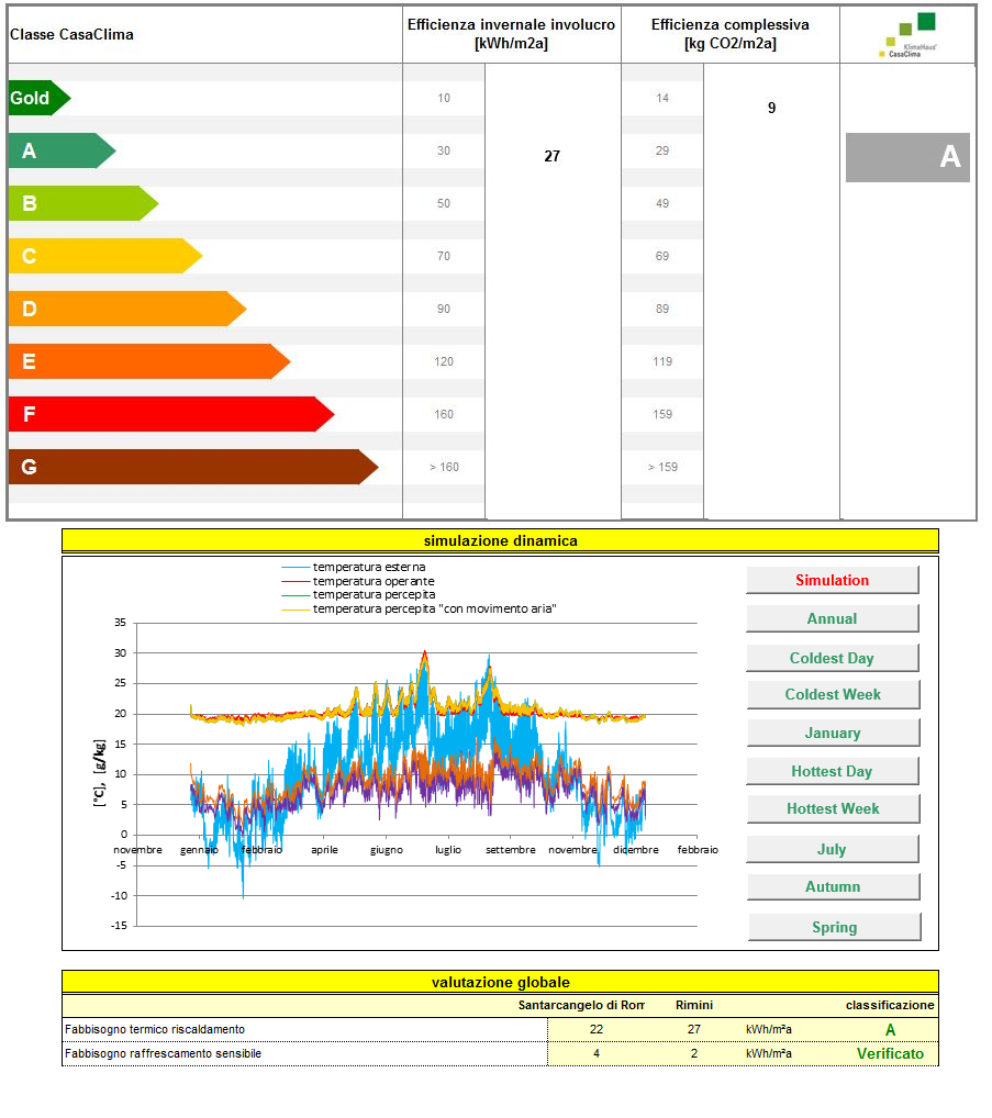 casa clima a simulazione