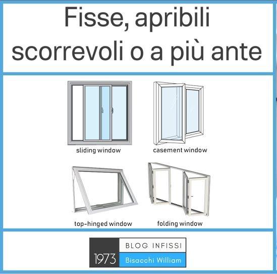 finestre blindate aperture